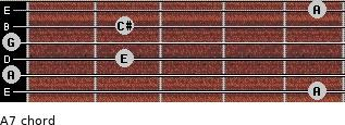 A7 for guitar on frets 5, 0, 2, 0, 2, 5