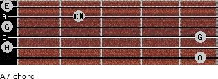 A7 for guitar on frets 5, 0, 5, 0, 2, 0