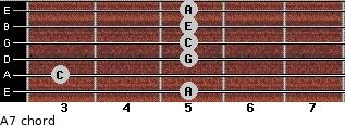 A-7 for guitar on frets 5, 3, 5, 5, 5, 5