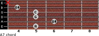 Aº7 for guitar on frets 5, 6, 5, 5, 4, x