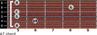 Aº7 for guitar on frets 5, 6, 5, 5, 8, 5