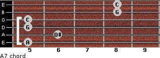 Aº7 for guitar on frets 5, 6, 5, 5, 8, 8