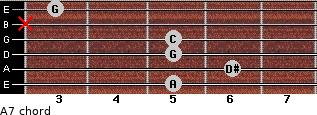 Aº7 for guitar on frets 5, 6, 5, 5, x, 3