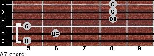 Aº7 for guitar on frets 5, 6, 5, 8, 8, 8