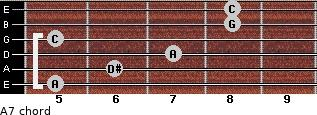 Aº7 for guitar on frets 5, 6, 7, 5, 8, 8