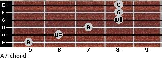Aº7 for guitar on frets 5, 6, 7, 8, 8, 8