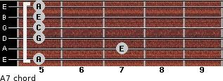 A-7 for guitar on frets 5, 7, 5, 5, 5, 5