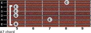 A-7 for guitar on frets 5, 7, 5, 5, 5, 8