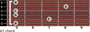A-7 for guitar on frets 5, 7, 5, 5, 8, 5