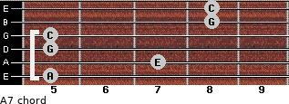 A-7 for guitar on frets 5, 7, 5, 5, 8, 8