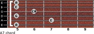 A7 for guitar on frets 5, 7, 5, 6, 5, 5