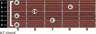 A7 for guitar on frets 5, 7, 5, 6, 8, 5