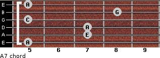 A-7 for guitar on frets 5, 7, 7, 5, 8, 5