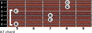 A-7 for guitar on frets 5, 7, 7, 5, 8, 8