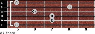 A7 for guitar on frets 5, 7, 7, 6, 8, 5