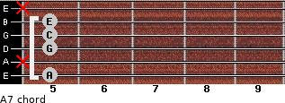 A-7 for guitar on frets 5, x, 5, 5, 5, x