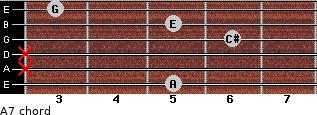 A7 for guitar on frets 5, x, x, 6, 5, 3