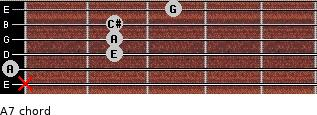 A7 for guitar on frets x, 0, 2, 2, 2, 3