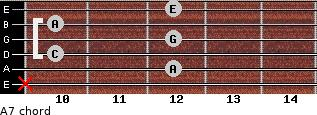 A-7 for guitar on frets x, 12, 10, 12, 10, 12