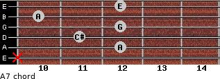 A7 for guitar on frets x, 12, 11, 12, 10, 12