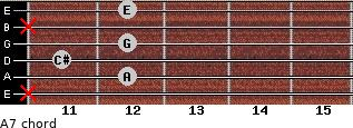 A7 for guitar on frets x, 12, 11, 12, x, 12