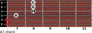 Aº7 for guitar on frets x, x, 7, 8, 8, 8