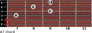 A7 for guitar on frets x, x, 7, 9, 8, 9