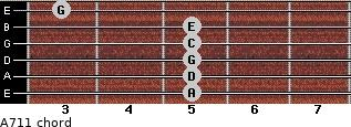 A-7/11 for guitar on frets 5, 5, 5, 5, 5, 3