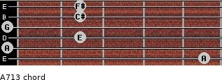 A7/13 for guitar on frets 5, 0, 2, 0, 2, 2