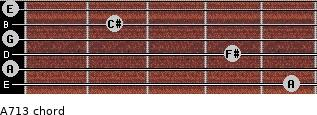 A7/13 for guitar on frets 5, 0, 4, 0, 2, 0