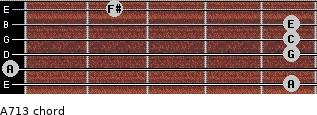 A-7/13 for guitar on frets 5, 0, 5, 5, 5, 2