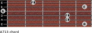 A7/13 for guitar on frets 5, 4, 4, 0, 5, 2