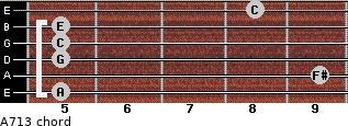 A-7/13 for guitar on frets 5, 9, 5, 5, 5, 8