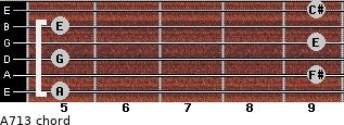 A7/13 for guitar on frets 5, 9, 5, 9, 5, 9
