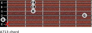 A7/13 for guitar on frets x, 0, 5, 2, 2, 2