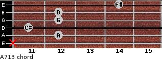 A7/13 for guitar on frets x, 12, 11, 12, 12, 14