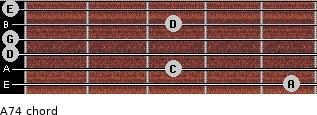 A-7/4 for guitar on frets 5, 3, 0, 0, 3, 0