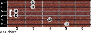 A7(4) for guitar on frets 5, 4, 2, 2, 3, 3