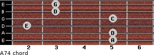 A-7/4 for guitar on frets 5, 5, 2, 5, 3, 3