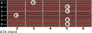 A-7/4 for guitar on frets 5, 5, 2, 5, 5, 3