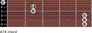 A7(4) for guitar on frets 5, 5, 5, 2, 2, 0