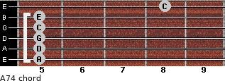 A-7/4 for guitar on frets 5, 5, 5, 5, 5, 8