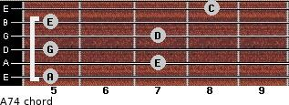 A-7/4 for guitar on frets 5, 7, 5, 7, 5, 8