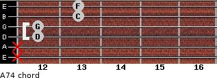 A-7/4 for guitar on frets x, x, 12, 12, 13, 13