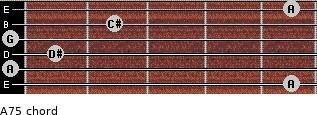 A7(-5) for guitar on frets 5, 0, 1, 0, 2, 5