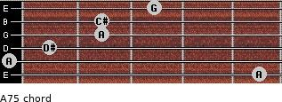 A7(-5) for guitar on frets 5, 0, 1, 2, 2, 3