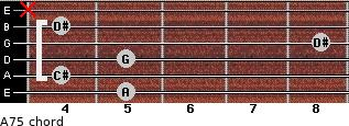 A7(-5) for guitar on frets 5, 4, 5, 8, 4, x