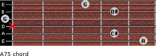 A7(-5) for guitar on frets 5, 4, x, 0, 4, 3