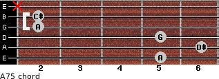 A7(-5) for guitar on frets 5, 6, 5, 2, 2, x