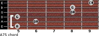 A7(-5) for guitar on frets 5, 6, 5, 8, 8, 9